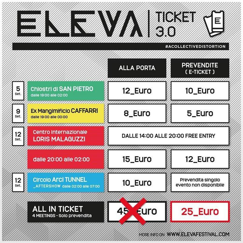 Specchietto-E-Ticket